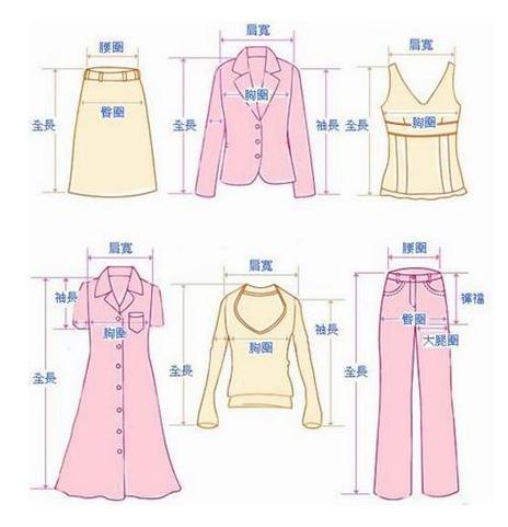 立裁的衣服步骤